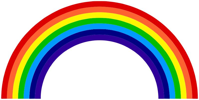 Rainbow Olofssonfamilyse
